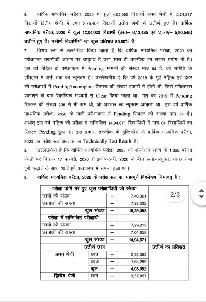 bseb 10th result 2020 announcement by bseb3