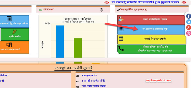 ration-card-list-1 UP New Ration Card List 2020 (नई राशन कार्ड लिस्ट) Districtwise, Online Apply, Status @ fcs.up.nic.in Application Form