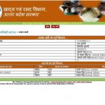 up ration card new list check download