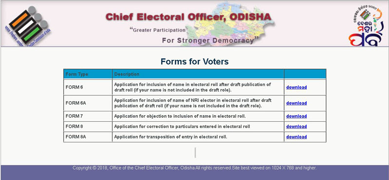 Voter-list-correction-new-apply-form-download-pdf Odisha Voter List 2020: Download CEO Odisha Electoral @ceoorissa.nic.in | Apply, Correction