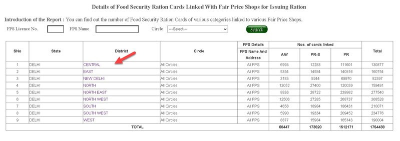 delhi-ration-card-list-online-check-2 Delhi Ration Card List 2021, Status, Online Apply | e-ration card status, (फॉर्म) दिल्ली राशन कूपन
