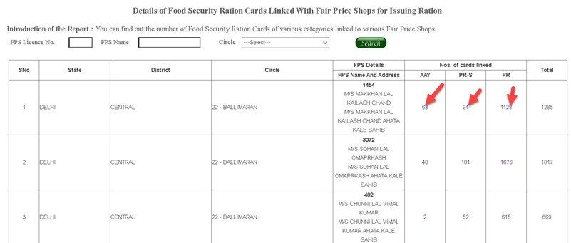 delhi-ration-card-list-online-check-4 Delhi Ration Card List 2021, Status, Online Apply | e-ration card status, (फॉर्म) दिल्ली राशन कूपन