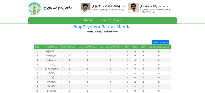 Stop-payment-list-check YSR Rythu Bharosa List 2021: Payment Status, Login, District wise Beneficiary