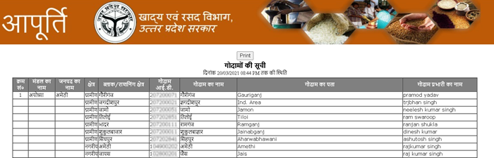 list-of-godowns UP Ration Card List 2021: यूपी राशन कार्ड लिस्ट, APL, BPL New List, District wise Ration Card UP