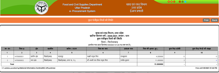 miles-details-check UP Ration Card List 2021: यूपी राशन कार्ड लिस्ट, APL, BPL New List, District wise Ration Card UP