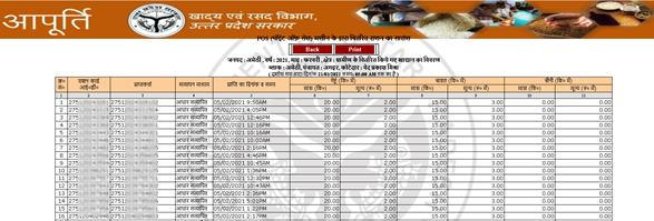 pos-transaction-in-details UP Ration Card List 2021: यूपी राशन कार्ड लिस्ट, APL, BPL New List, District wise Ration Card UP