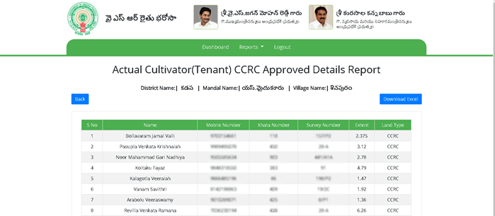 tenant-farmer-name-wise-list YSR Rythu Bharosa List 2021: Payment Status, Login, District wise Beneficiary