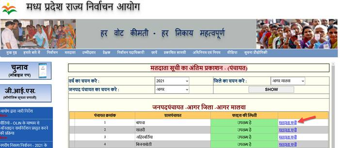 mp-panchayat-wise-voter-list-download-pdf-file_compressed MP Voter List 2021: Panchayat Wise Voter List Download Pdf, Polling Station Electoral List