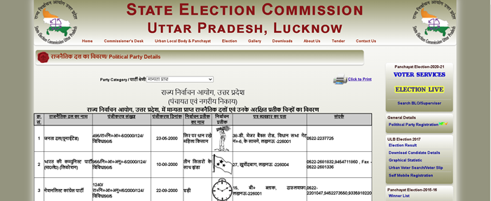 up-political-party-details-check UP Voter List PDF 2021: Gram Panchayat Voter List UP, CEO Electoral Roll PDF Download