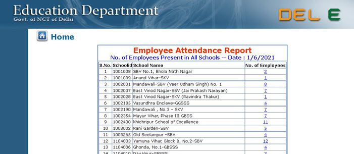 Employee-Attendence-report Delhi Nursery Admission 2021: EWS/DG Admission Online, (edudel.nic.in) Class V to IX Admission