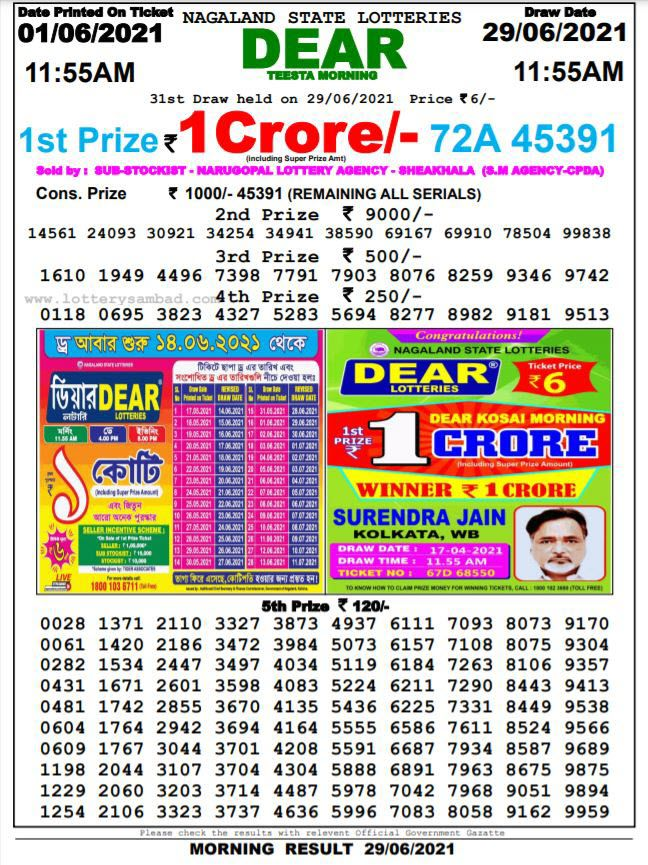 lottery-reuslt-sambad Lottery Sambad Today 14 August 2021 Result 11:55am 4pm 8pm Nagaland State Lottery Winner List