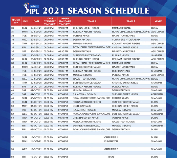 IPL-2021-New-Schedule-Released IPL 2021 New Schedule, Venue, New Time Table, Teams, Point Table